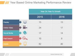 Year Based Online Marketing Performance Review Powerpoint Show