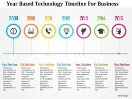 Year Based Technology Timeline For Business Flat Powerpoint Design