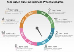 Year Based Timeline Business Process Diagram Flat Powerpoint Design
