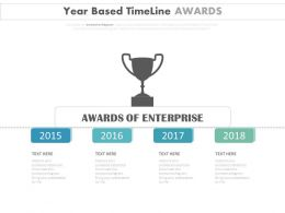 Year Based Timeline For Award Enterprise Details Powerpoint Slides