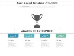 Year Based Timeline For Award Enterprise Details Powerpoint Slides