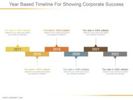 Year Based Timeline For Showing Corporate Success Ppt Summary