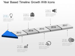 Year Based Timeline Growth With Icons Powerpoint Template Slide