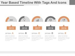 Year Based Timeline With Tags And Icons Powerpoint Slides