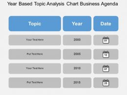 Year Based Topic Analysis Chart Business Agenda Flat Powerpoint Design