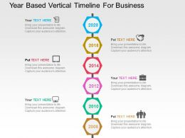 Year Based Vertical Timeline For Business Flat Powerpoint Design