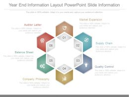 Year End Information Layout Powerpoint Slide Information