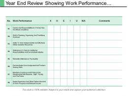 Year End Review Showing Work Performance Department Supervisor