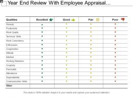 Year End Review With Employee Appraisal Form Showing Different Characteristics