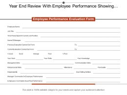 Year End Review With Employee Performance Showing Managerial Skills Interpersonal