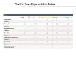 Year End Sales Representative Review