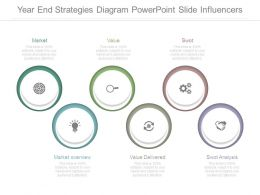 Year End Strategies Diagram Powerpoint Slide Influencers