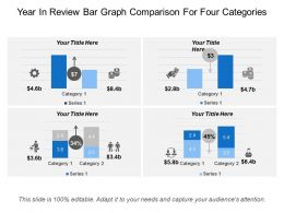 Year In Review Bar Graph Comparison For Four Categories