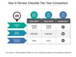 Year In Review Checklist Two Year Comparison