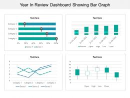 Year In Review Dashboard Showing Bar Graph