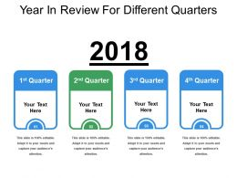 Year In Review For Different Quarters