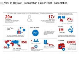Year In Review Presentation Powerpoint Presentation