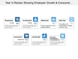 Year In Review Showing Employee Growth And Consumer Satisfaction