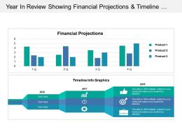 Year In Review Showing Financial Projections And Timeline Info Graphics