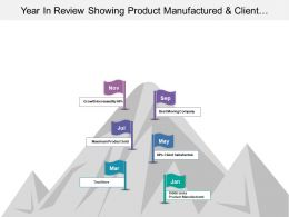 Year In Review Showing Product Manufactured And Client Satisfaction