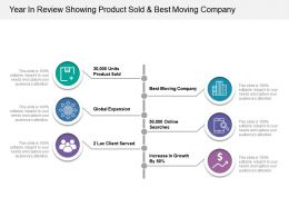 Year In Review Showing Product Sold And Best Moving Company