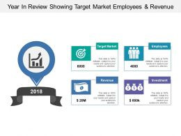 Year In Review Showing Target Market Employees And Revenue