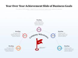 Year Over Year Achievement Slide Of Business Goals