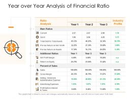 Year Over Year Analysis Of Financial Ratio