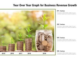 Year Over Year Graph For Business Revenue Growth