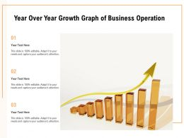Year Over Year Growth Graph Of Business Operation