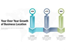 Year Over Year Growth Of Business Location