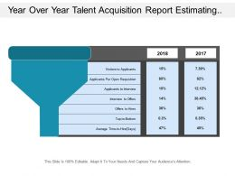 Year Over Year Talent Acquisition Report Estimating Values Of Application And Average Hires