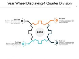 Year Wheel Displaying 4 Quarter Division