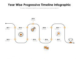 Year Wise Progressive Timeline Infographic