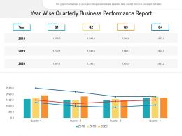 Year Wise Quarterly Business Performance Report