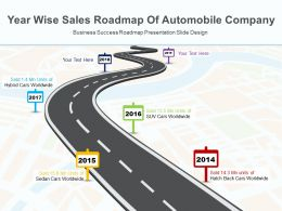 Year Wise Sales Roadmap Of Automobile Company