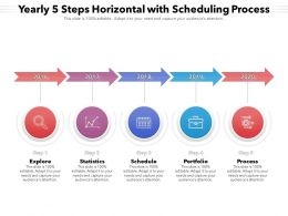 Yearly 5 Steps Horizontal With Scheduling Process