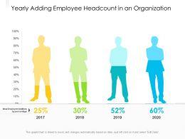 Yearly Adding Employee Headcount In An Organization