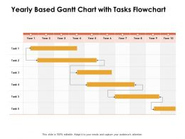 Yearly Based Gantt Chart With Tasks Flowchart Ppt Powerpoint Presentation Icon Objects