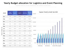 Yearly Budget Allocation For Logistics And Event Planning
