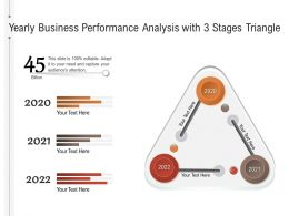 Yearly Business Performance Analysis With 3 Stages Triangle