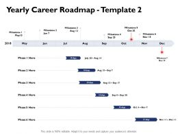 Yearly Career Roadmap A841 Ppt Powerpoint Presentation Summary Skills