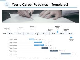 Yearly Career Roadmap Management Ppt Powerpoint Presentation Outline Structure