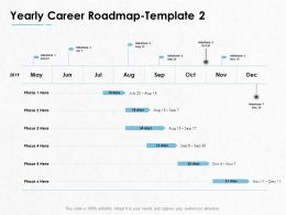 Yearly Career Roadmap Ppt Powerpoint Presentation Show Guidelines