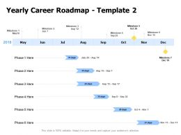 Yearly Career Roadmap Process Marketing Ppt Powerpoint Presentation Slides Samples