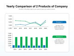 Yearly Comparison Of 2 Products Of Company