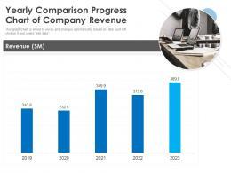 Yearly Comparison Progress Chart Of Company Revenue