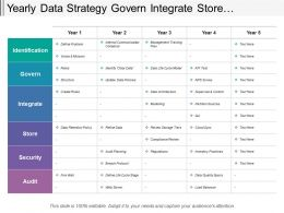 Yearly Data Strategy Govern Integrate Store Security Swim Lane