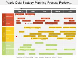 Yearly Data Strategy Planning Process Review Timeline