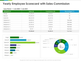 Yearly Employee Scorecard With Sales Commission Ppt Powerpoint Presentation Styles Outfit